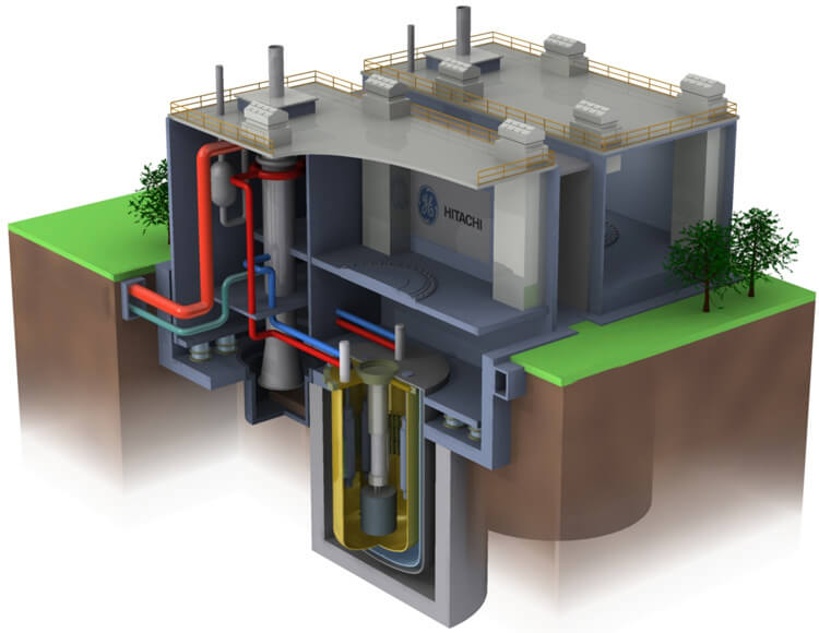 small modular nuclear reactor future timeline 2020 2025 2030 2035