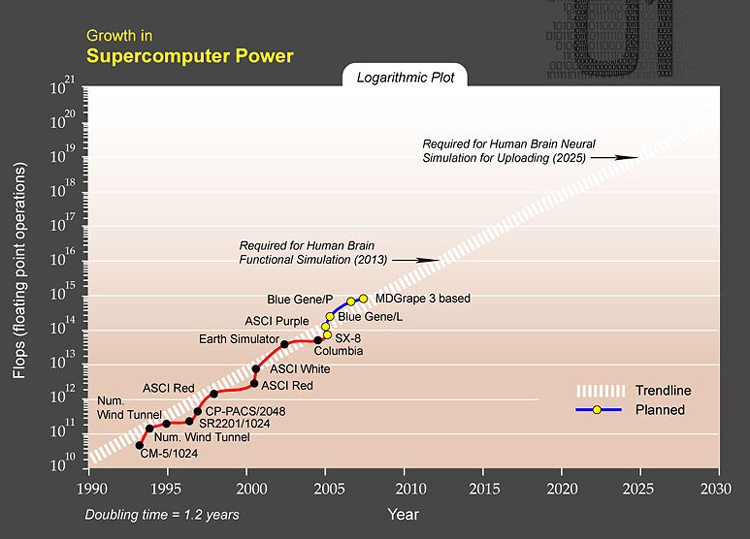 supercomputing_power.jpg