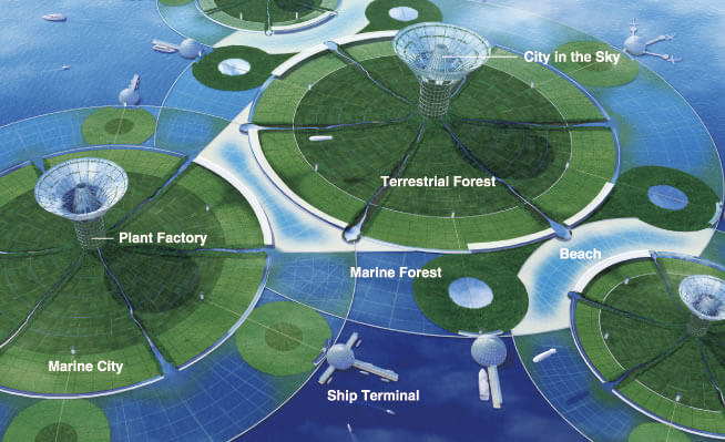 future ocean colony 2100 technology timeline