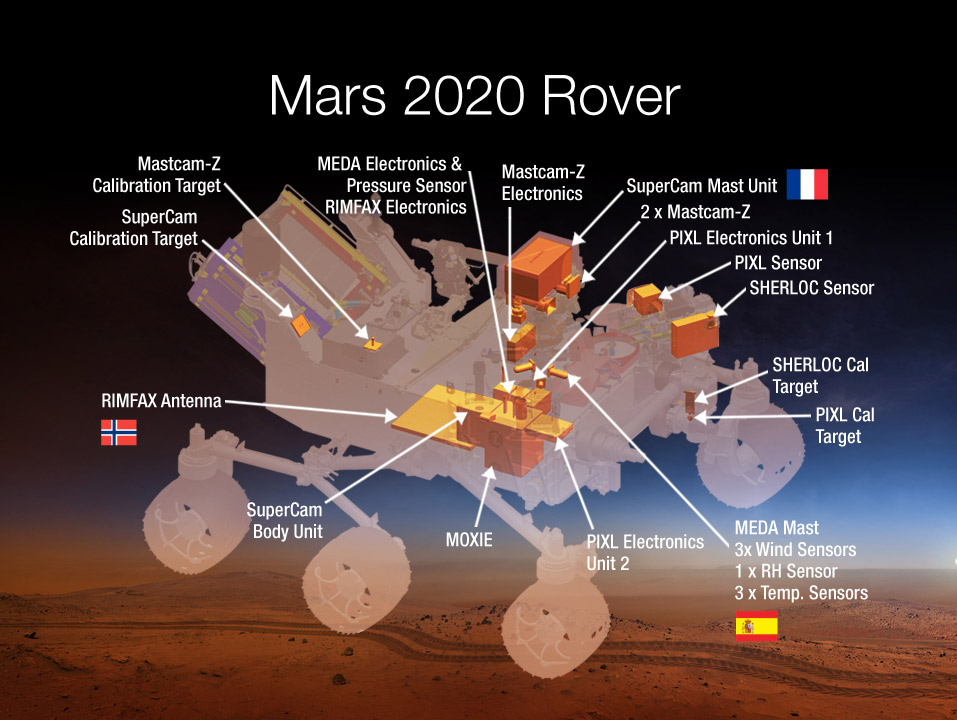 mars 2020 rover payload