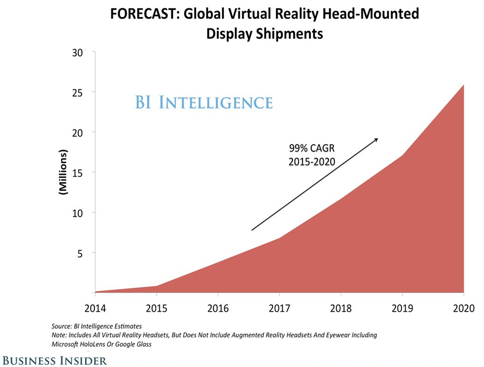 Business Predictions For 2020