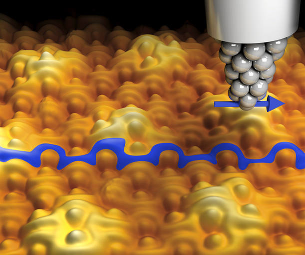 magnetic graphene