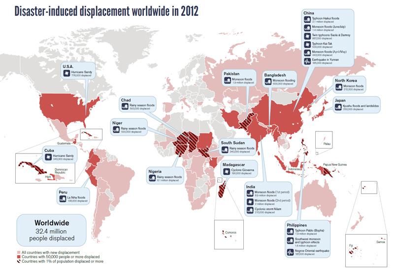 global map of displacement 2012 idmc