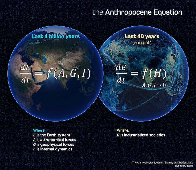 anthropocene equation