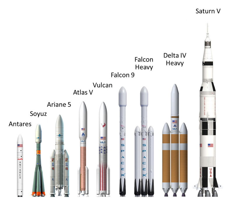 future spacex rockets - photo #44