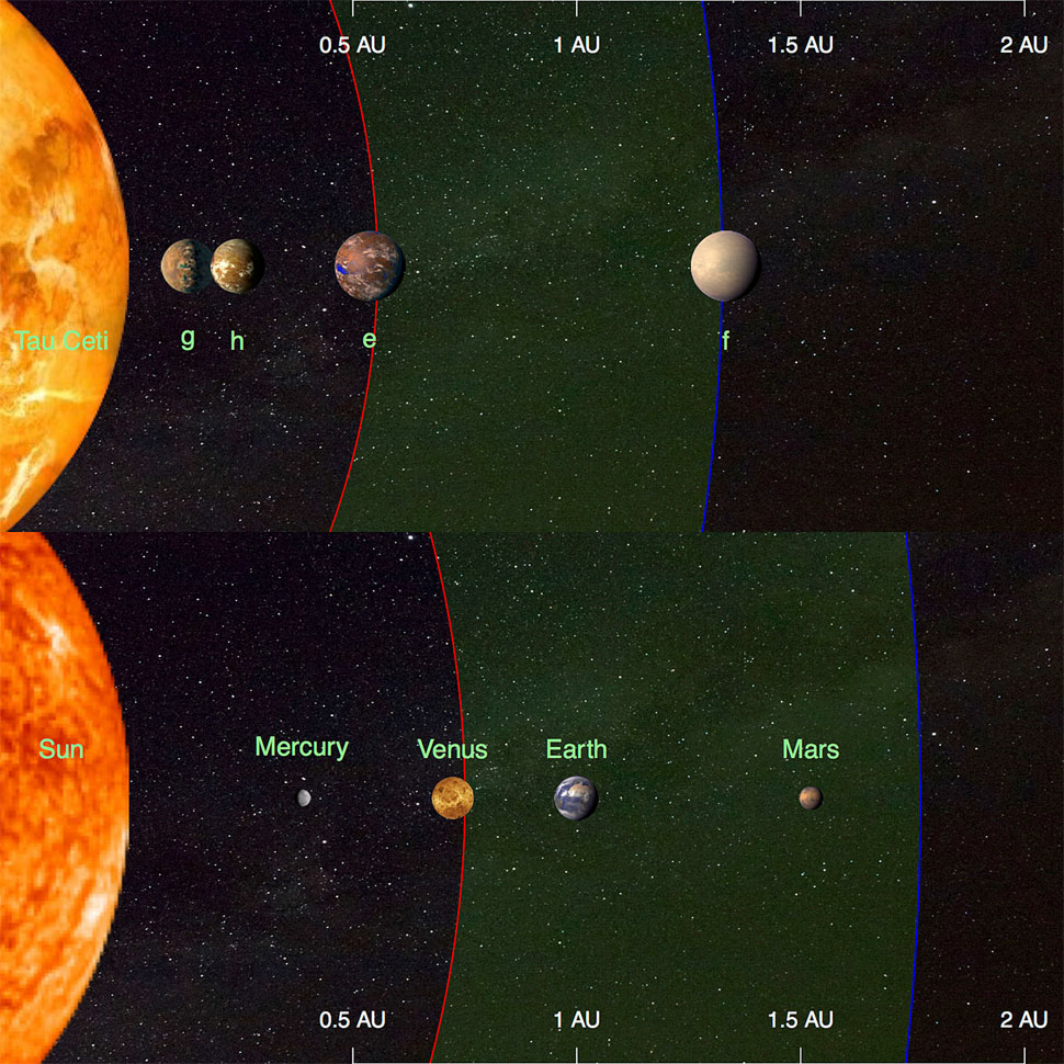tau ceti earth sized planets