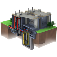 small modular nuclear reactor future timeline technology 2020 2025 2030 2035