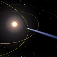 Soho and stereo sungrazing comets – navy, Current light curve for