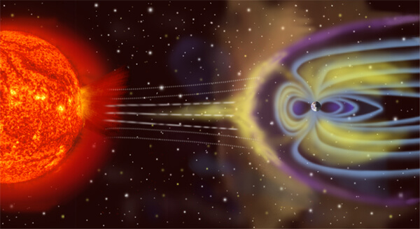 polar reversal 3500 earth magnetic field magnetosphere charged particles effects 2012