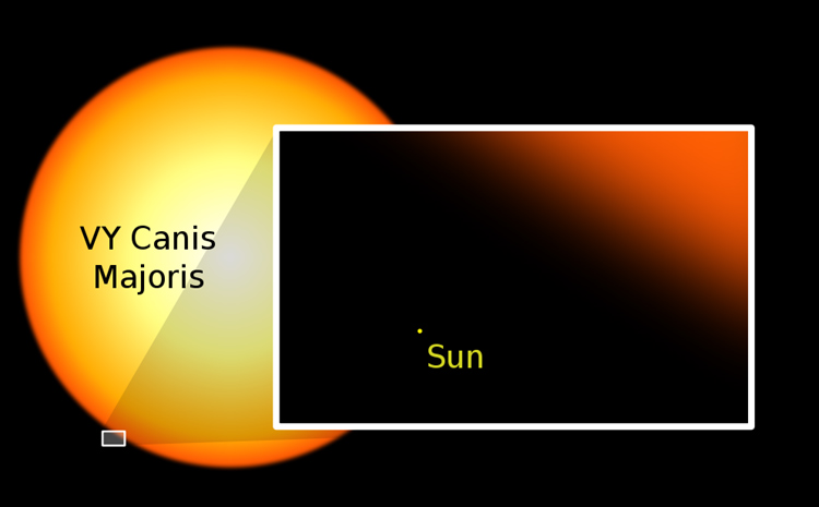 vy canis majoris times bigger hypernova supernova future exploded