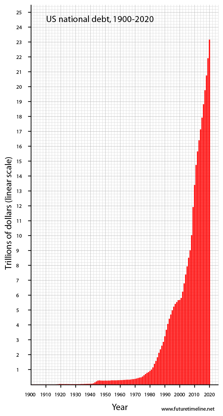 us-debt-graph-2020.jpg